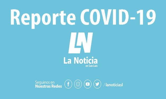 San Luis registró 113 nuevos casos positivos de COVID-19
