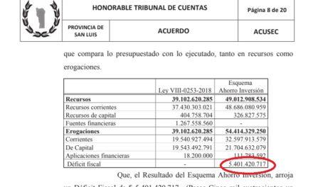 Se cayó el relato: Las cuentas de San Luis con casi 6 mil millones de pesos negativos
